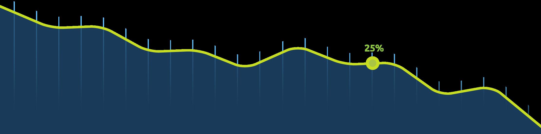 graf-down-image